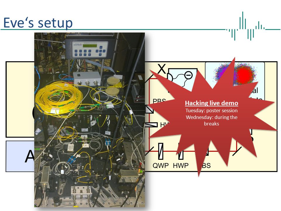 Eve's setup Hacking live demo Tuesday: poster session