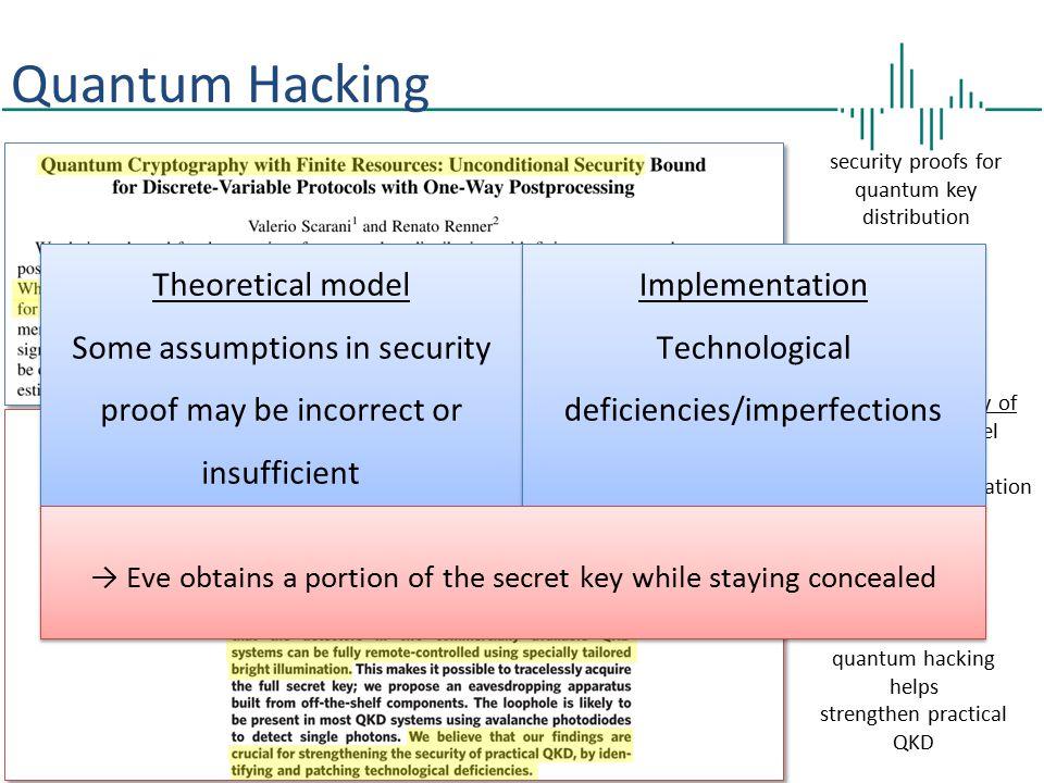 Quantum Hacking Theoretical model