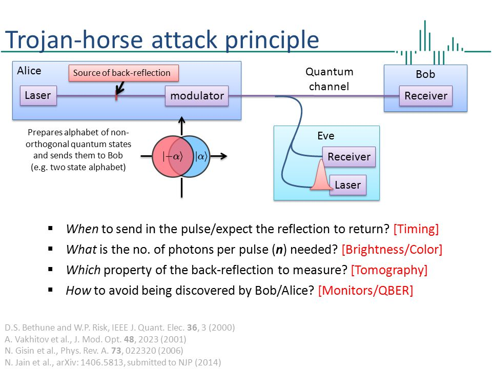Trojan-horse attack principle