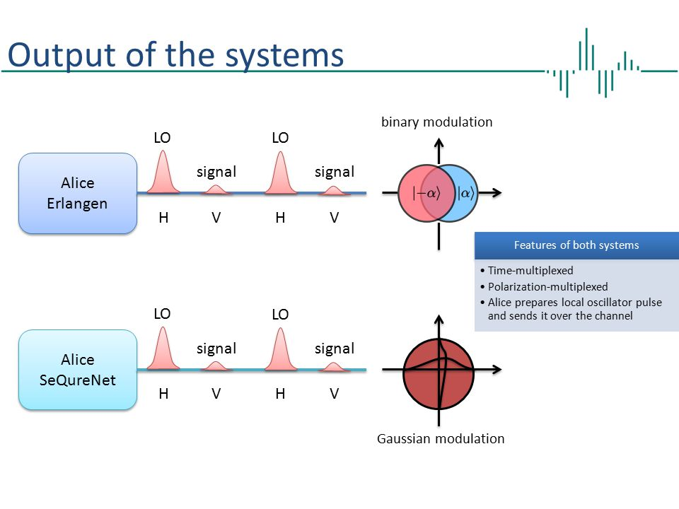 Features of both systems