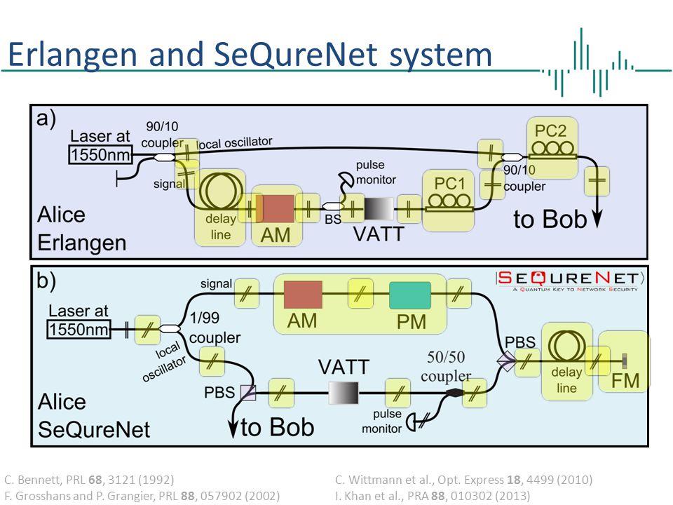 Erlangen and SeQureNet system
