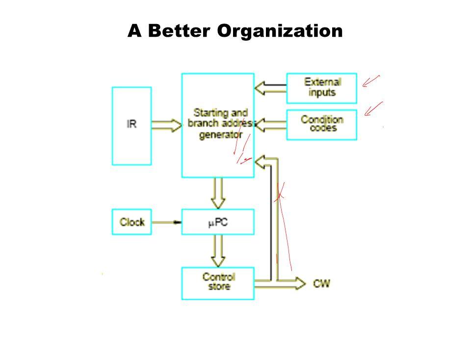 A Better Organization