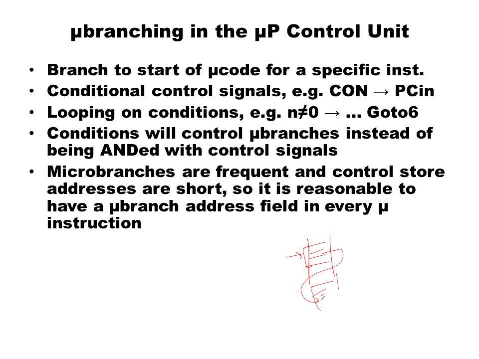 μbranching in the µP Control Unit