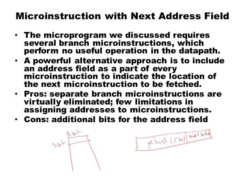 Microinstruction with Next Address Field