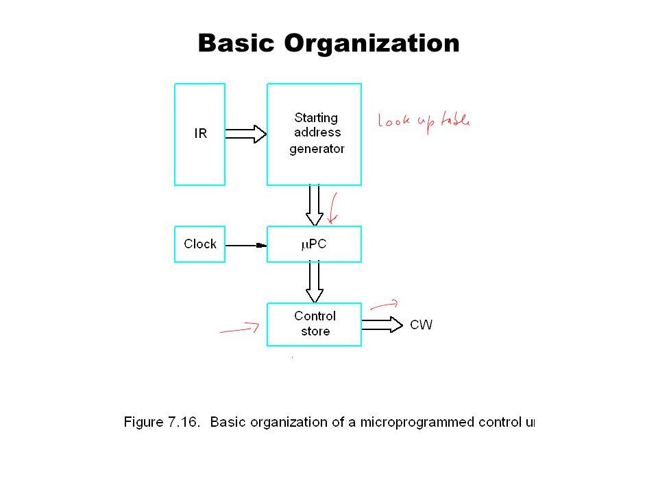 Basic Organization