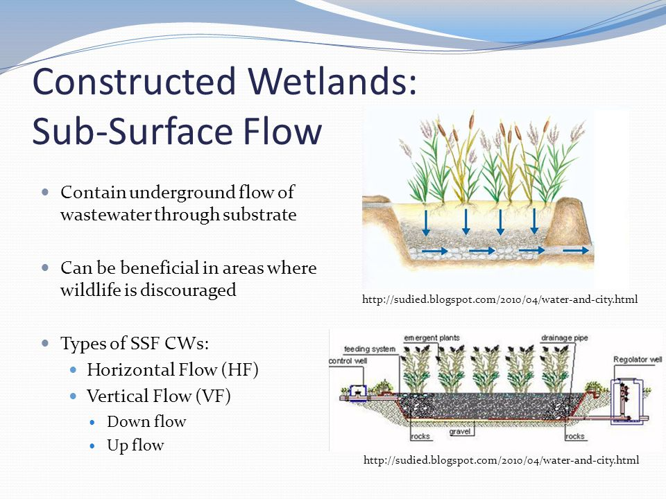 Constructed Wetlands: Sub-Surface Flow