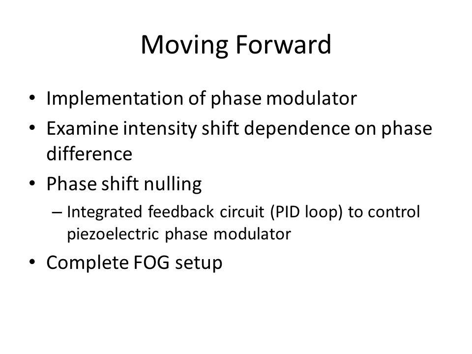 Moving Forward Implementation of phase modulator
