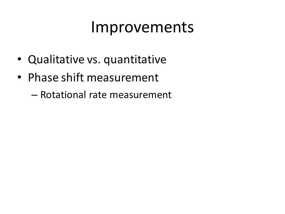 Improvements Qualitative vs. quantitative Phase shift measurement
