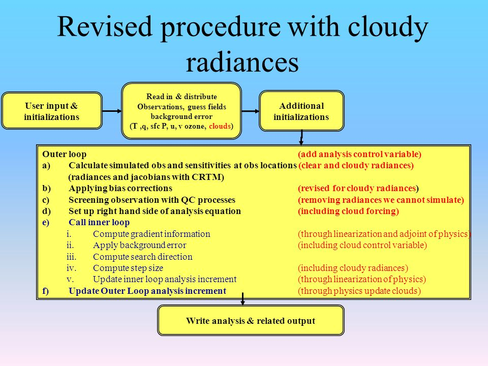 Revised procedure with cloudy radiances
