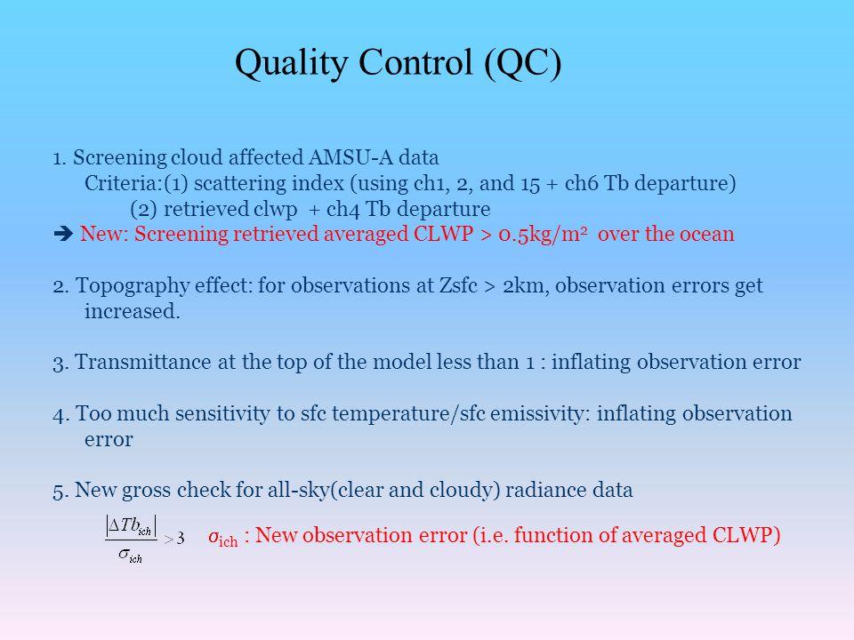 Quality Control (QC) 1. Screening cloud affected AMSU-A data