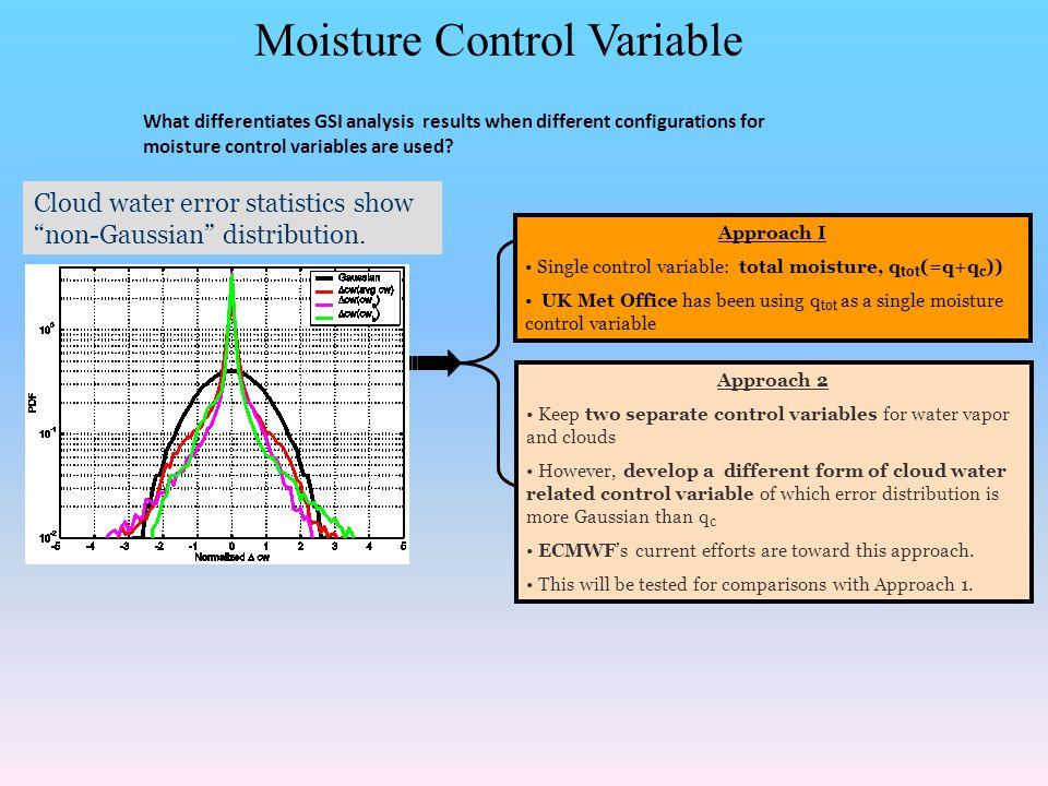 Moisture Control Variable