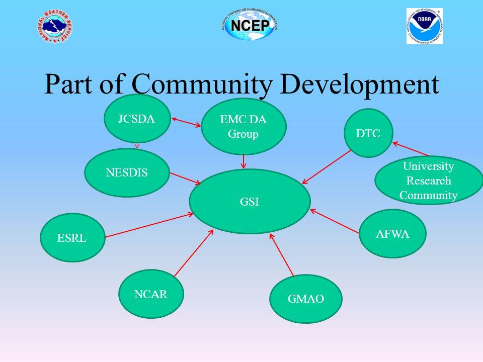 Part of Community Development