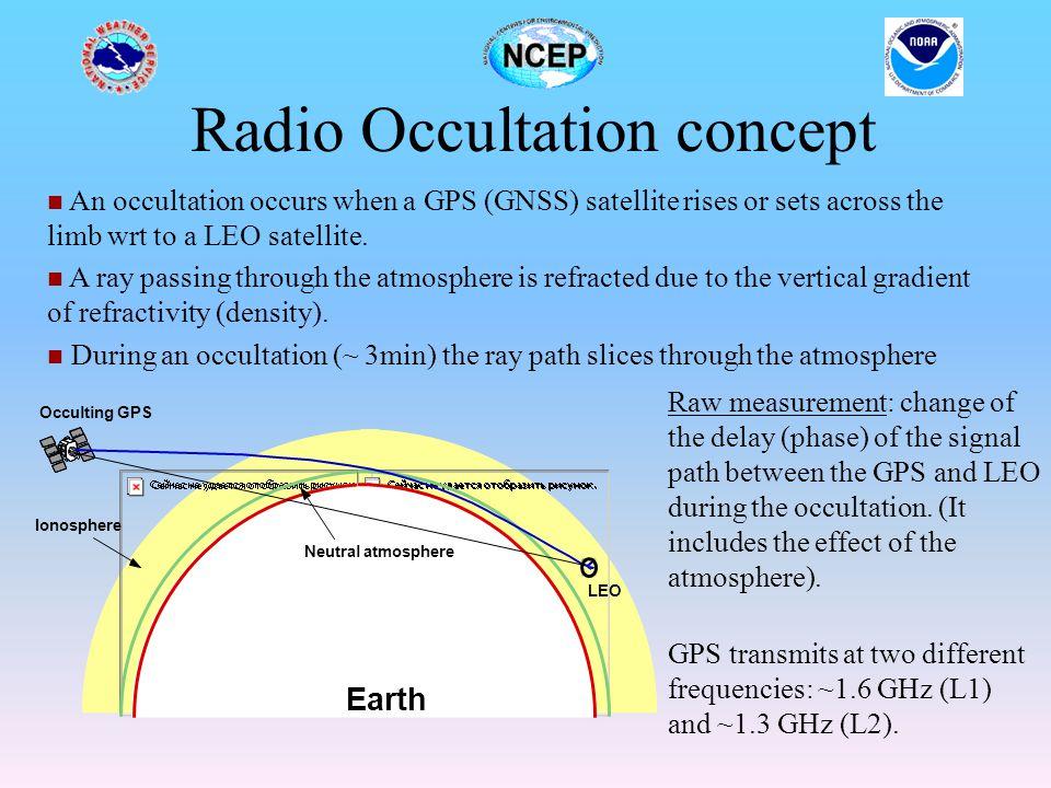 Radio Occultation concept