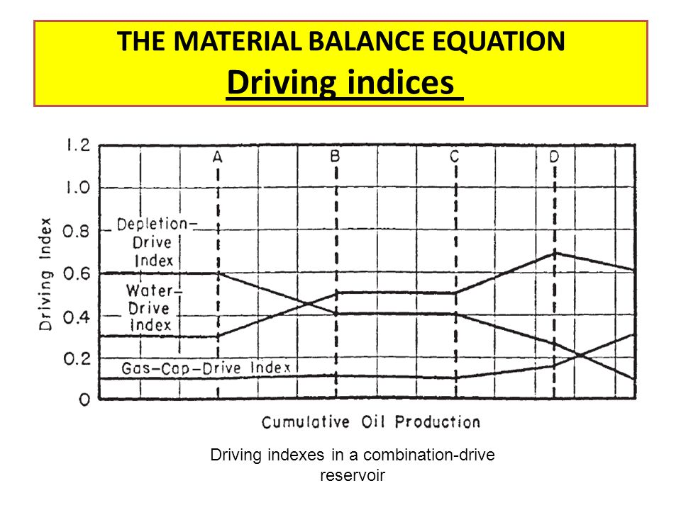 THE MATERIAL BALANCE EQUATION Driving indices