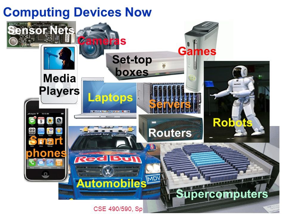 Computing Devices Now Sensor Nets Cameras Games Set-top boxes