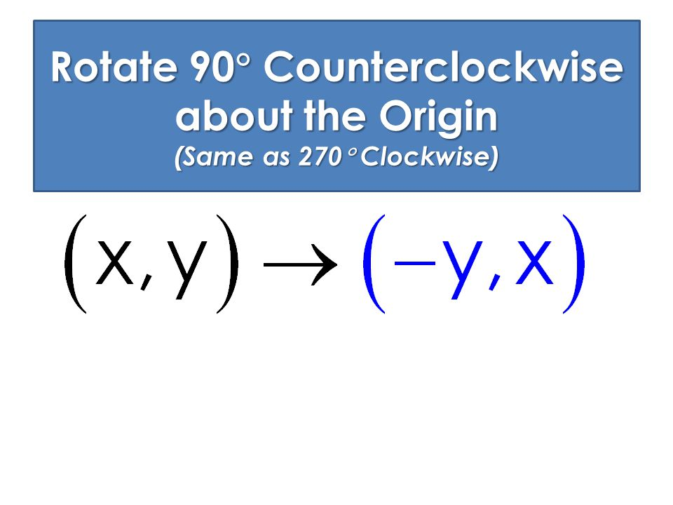 Rotate 90 Counterclockwise about the Origin (Same as 270 Clockwise)