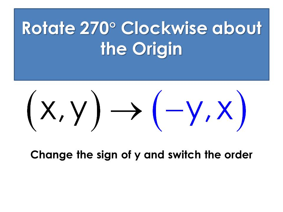 Rotate 270 Clockwise about the Origin