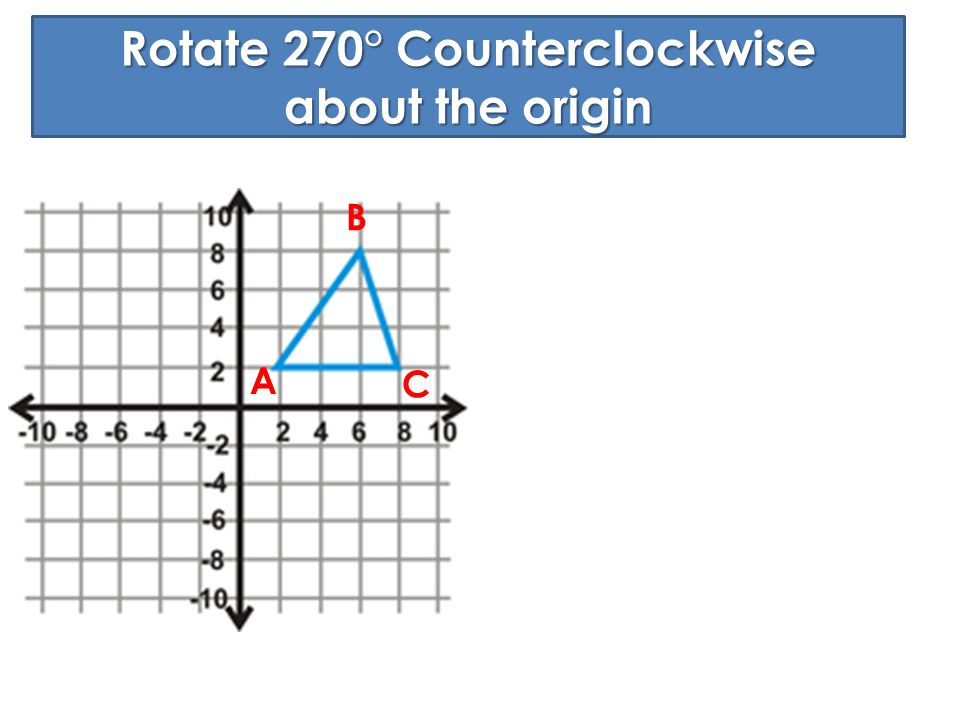 Rotate 270° Counterclockwise about the origin