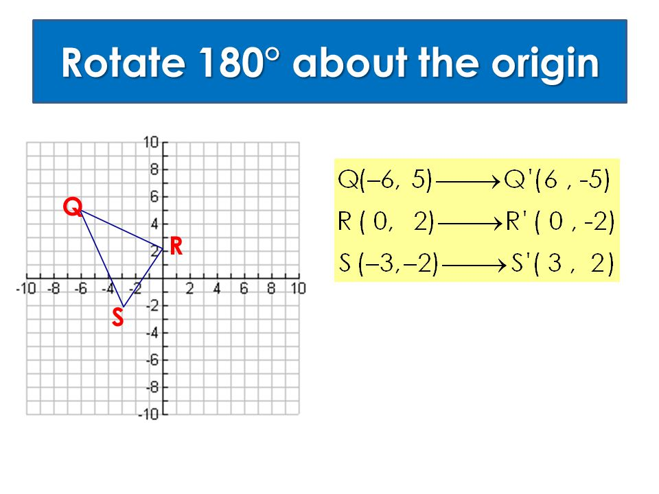 Rotate 180° about the origin