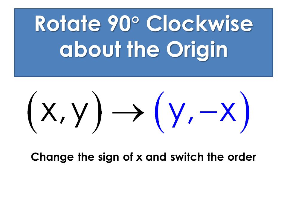 Rotate 90 Clockwise about the Origin