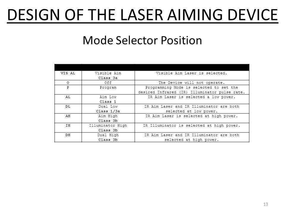 DESIGN OF THE LASER AIMING DEVICE