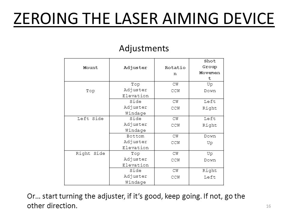 ZEROING THE LASER AIMING DEVICE