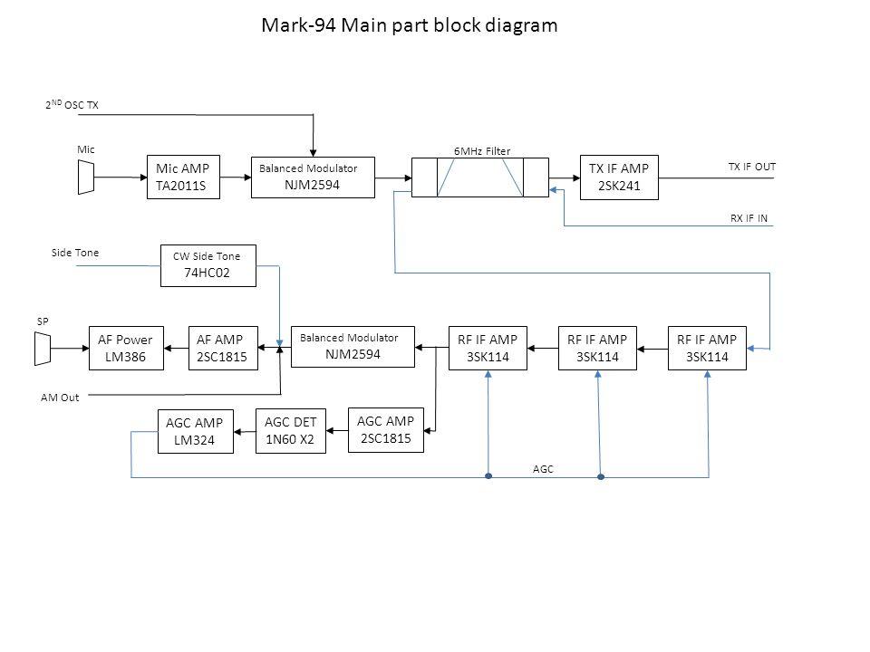 Mark-94 Main part block diagram