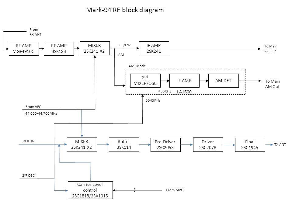 Mark-94 RF block diagram RF AMP MGF4910C RF AMP 3SK183 MIXER 2SK241 X2