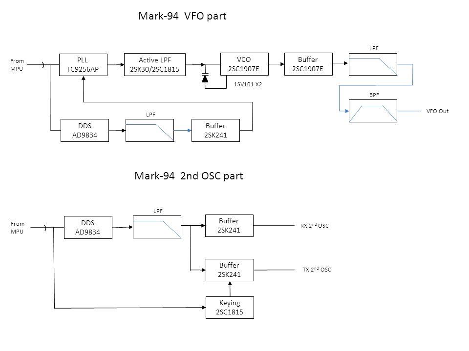 Mark-94 VFO part Mark-94 2nd OSC part PLL TC9256AP Active LPF