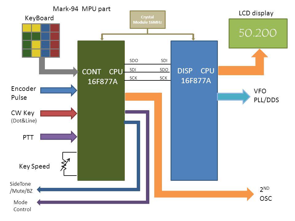 50.200 DISP CPU CONT CPU 16F877A 16F877A Mark-94 MPU part LCD display