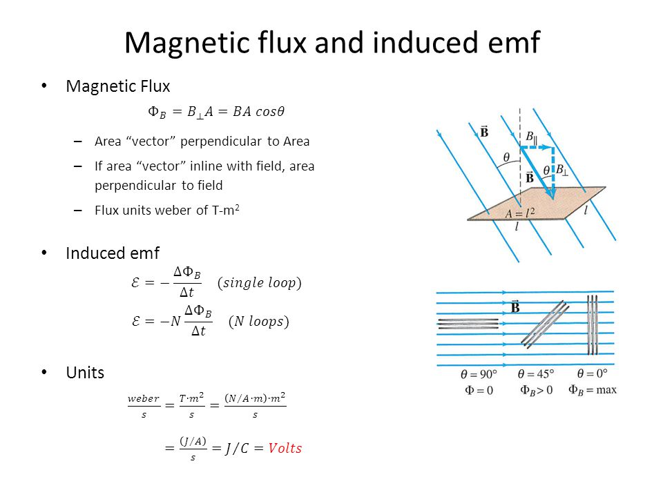 Magnetic flux and induced emf