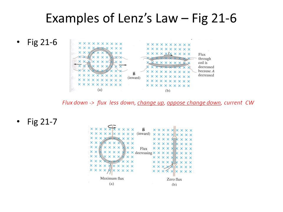 Examples of Lenz's Law – Fig 21-6