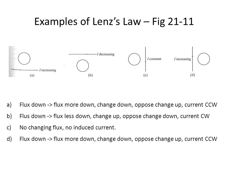 Examples of Lenz's Law – Fig 21-11