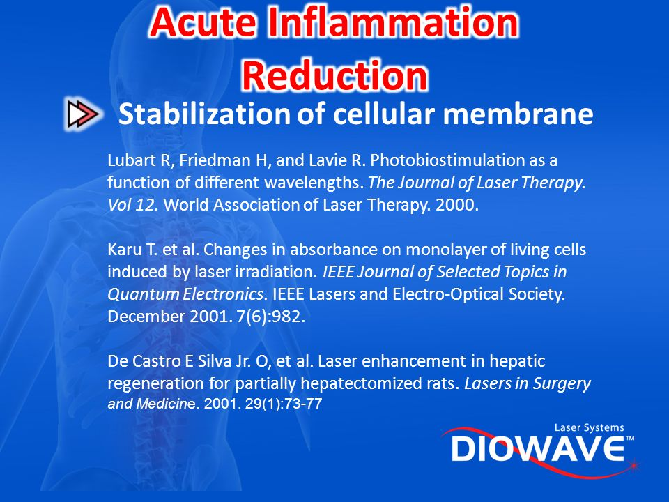 Acute Inflammation Reduction