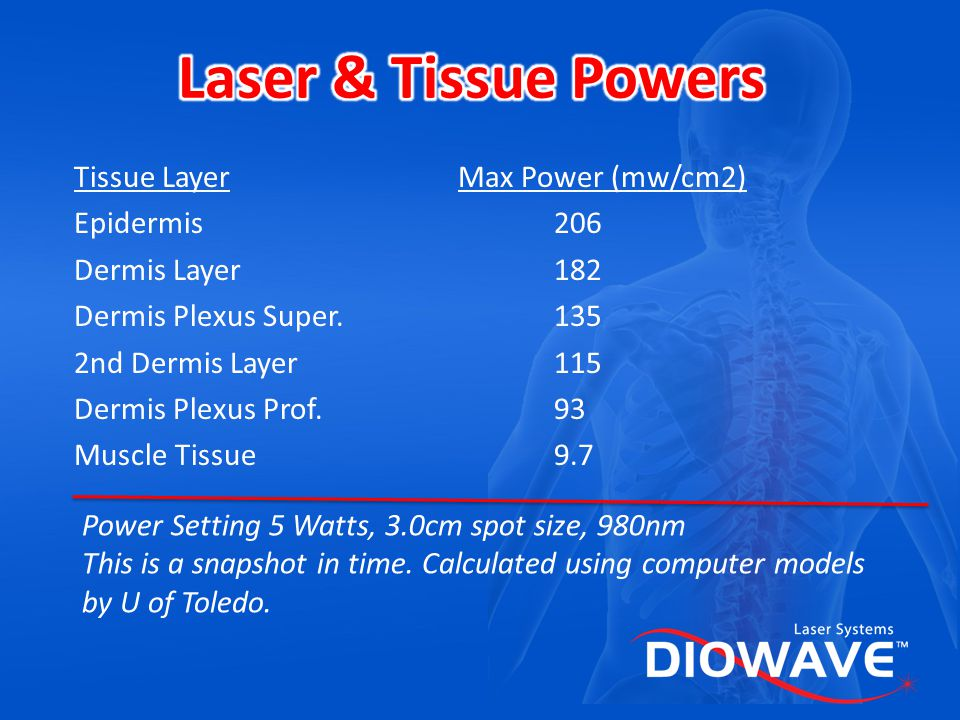 Laser & Tissue Powers Tissue Layer Max Power (mw/cm2) Epidermis 206