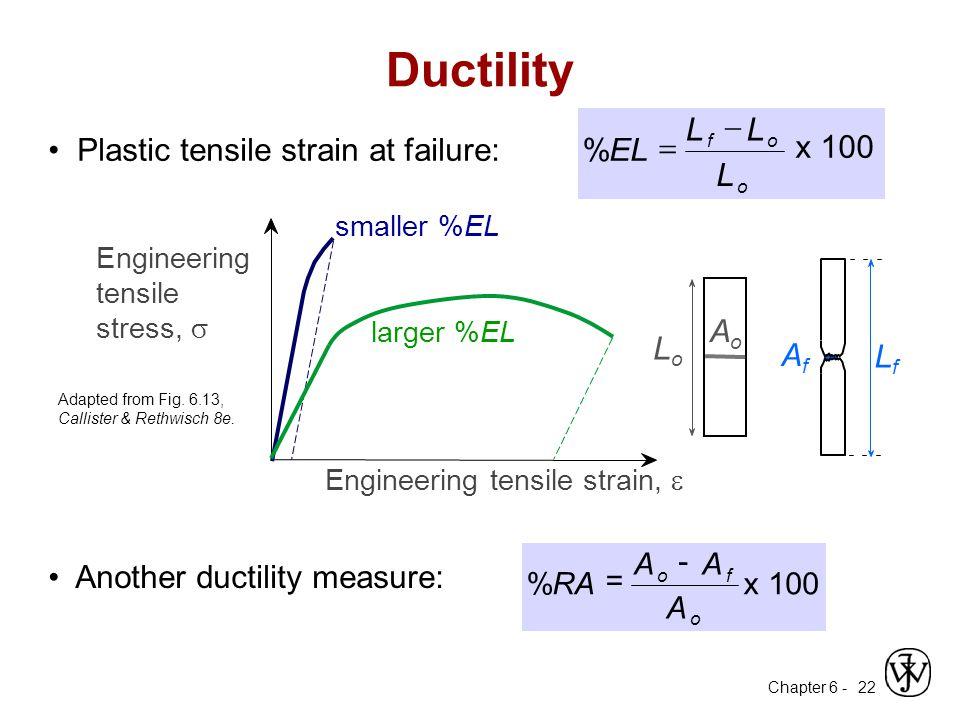 Ductility x 100 L EL % - = • Plastic tensile strain at failure: Lf Ao