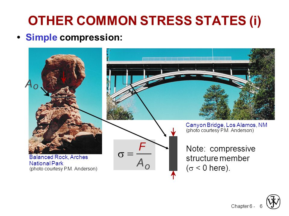 OTHER COMMON STRESS STATES (i)