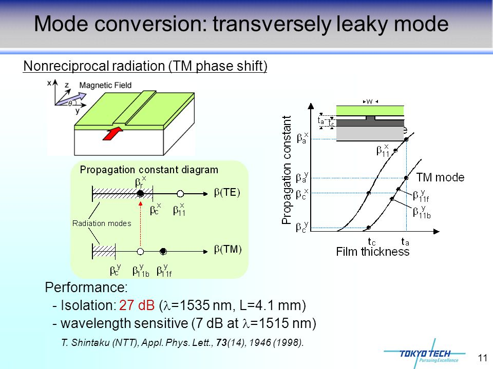 Mode conversion: transversely leaky mode