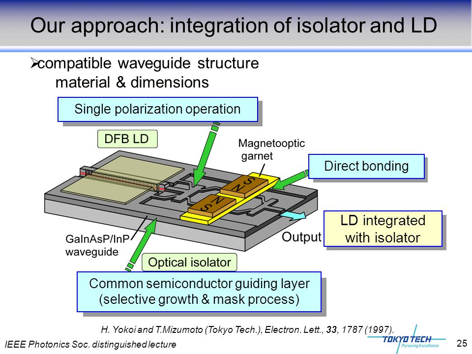 Our approach: integration of isolator and LD