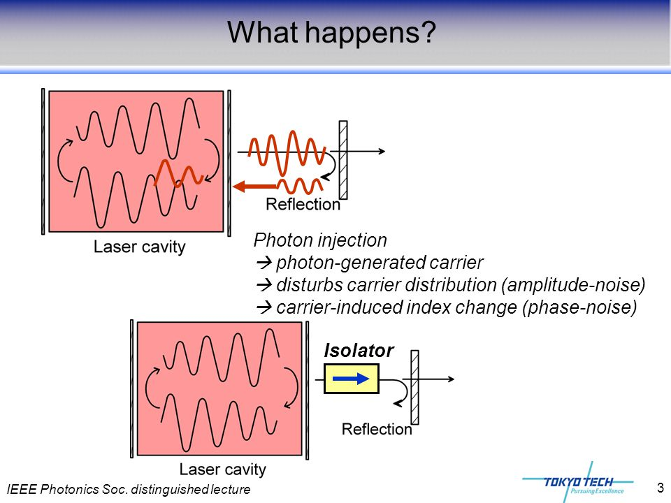 What happens Photon injection  photon-generated carrier