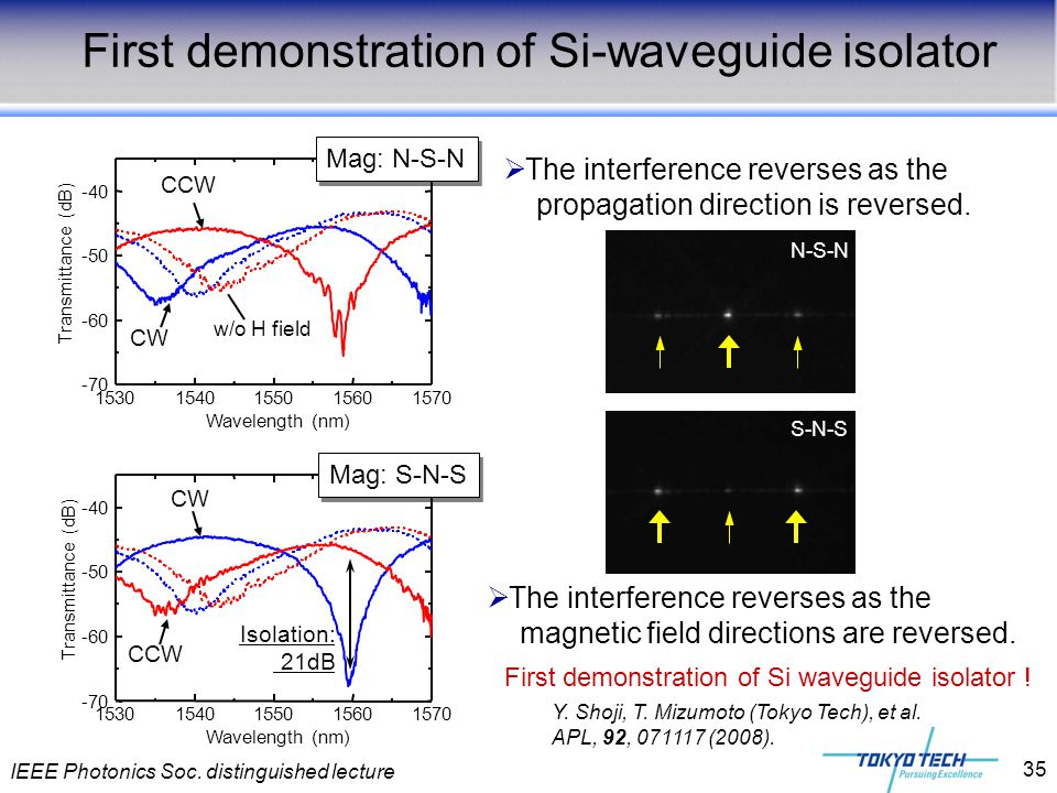 First demonstration of Si-waveguide isolator