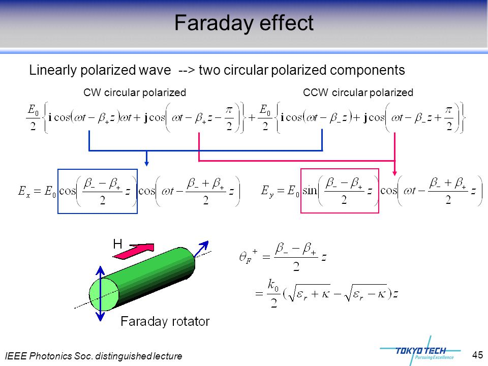 Faraday effect Linearly polarized wave --> two circular polarized components. CW circular polarized.