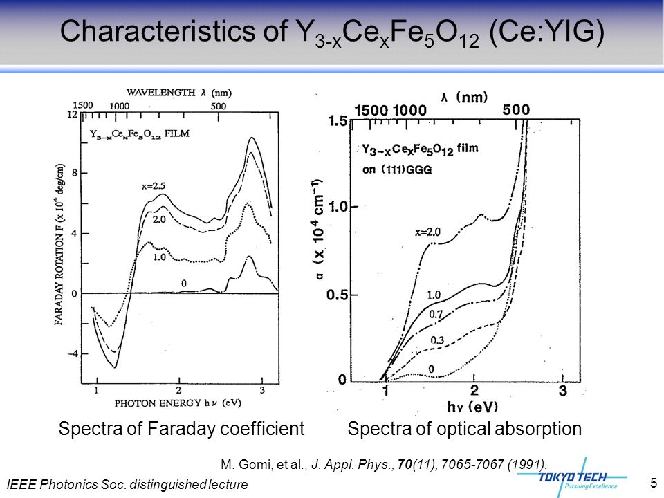 Characteristics of Y3-xCexFe5O12 (Ce:YIG)