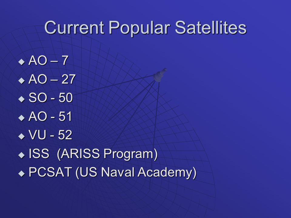 Current Popular Satellites