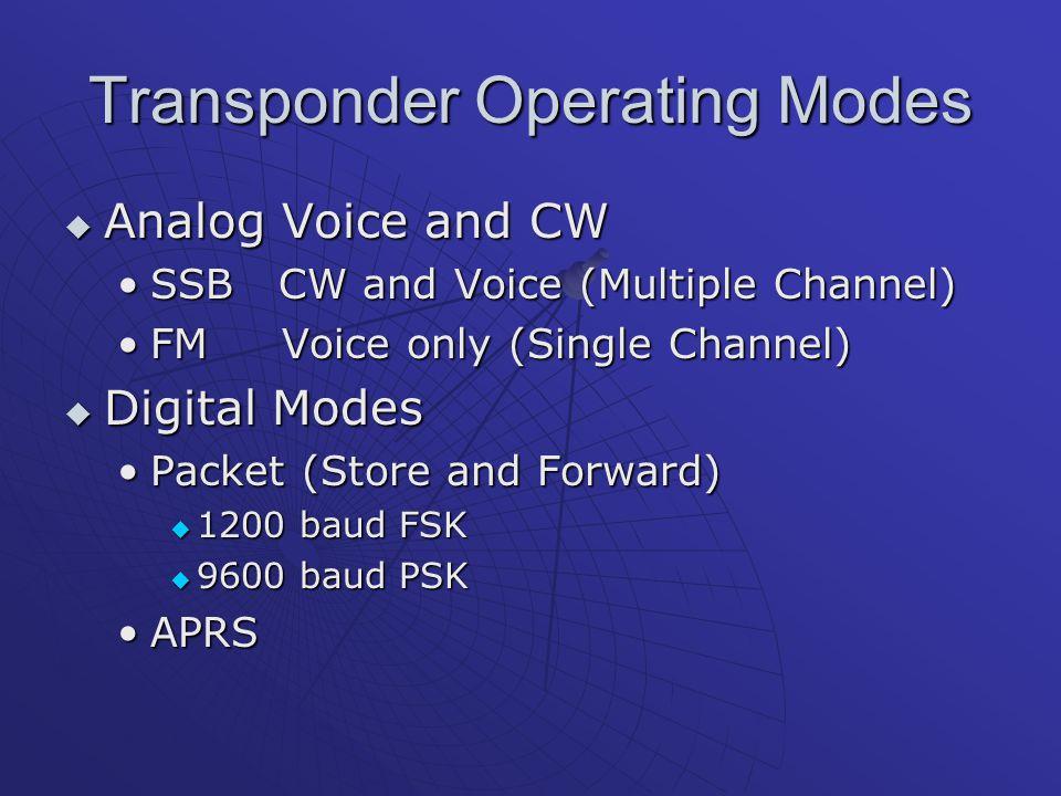 Transponder Operating Modes
