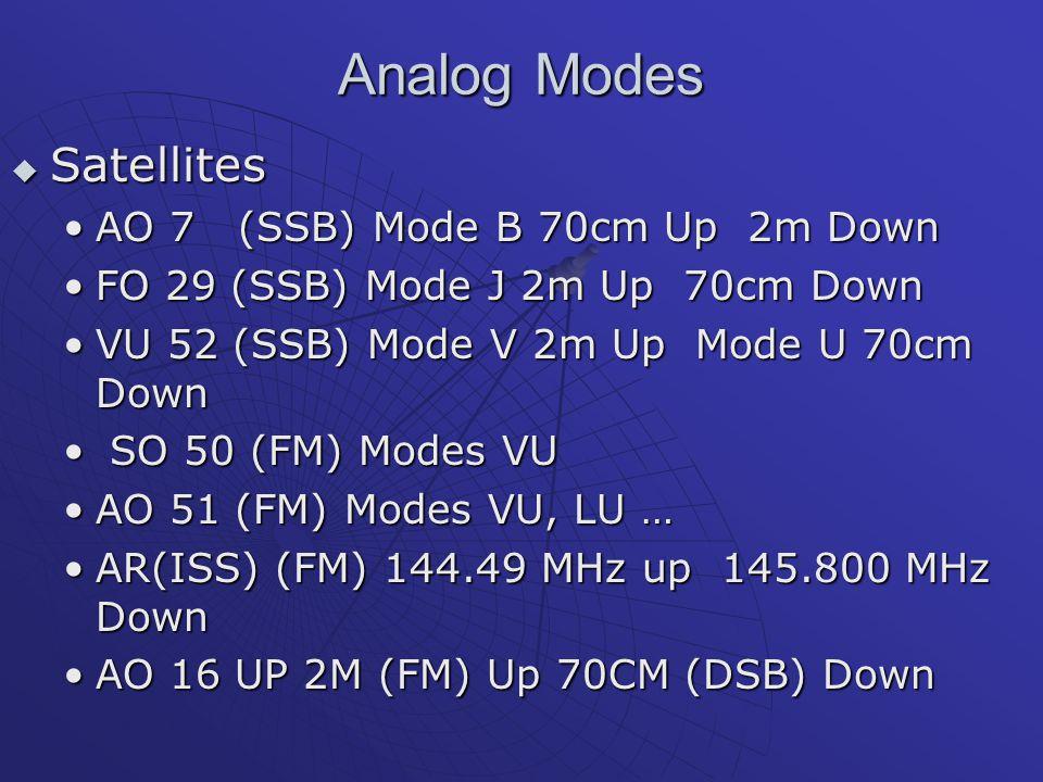 Analog Modes Satellites AO 7 (SSB) Mode B 70cm Up 2m Down