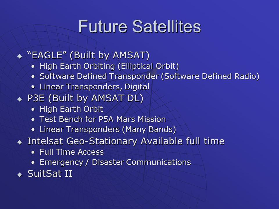 Future Satellites EAGLE (Built by AMSAT) P3E (Built by AMSAT DL)