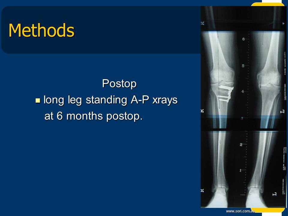 Methods Postop long leg standing A-P xrays at 6 months postop.