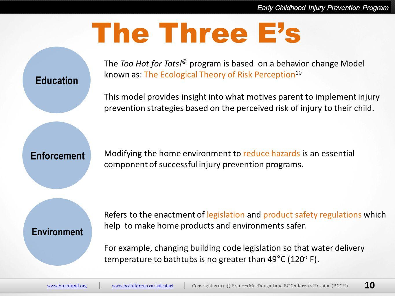 The Three E's Education Enforcement Environment