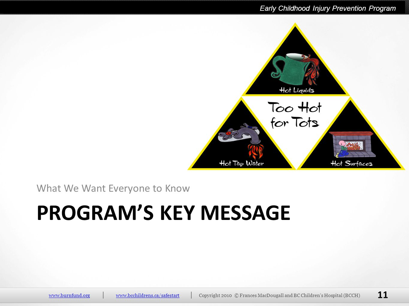 PROGRAM'S KEY MESSAGE What We Want Everyone to Know